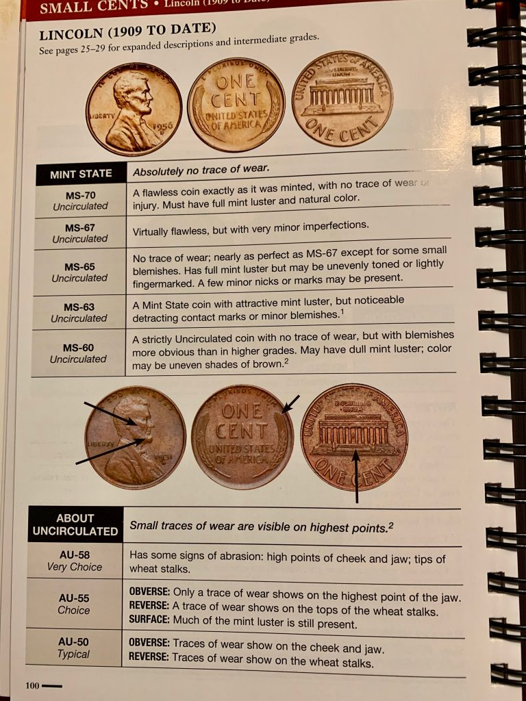 Coin Grading Details and Color Photos