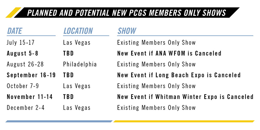 PCGS Members Only Shows Proposal